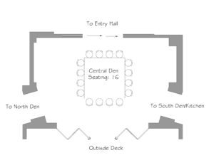 Corporate Retreat venue San Francisco - Chalk Ranch